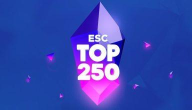 Eurovision 250 2020 List